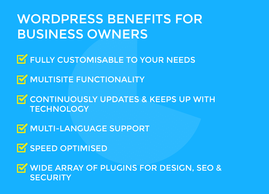 The Future of WordPress and How it Affects your Business - Web Theoria™