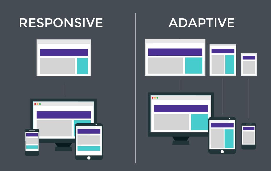 responsive vs adaptive